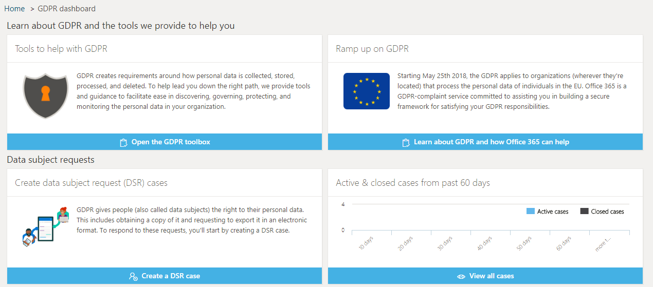 First look at the GDPR dashboard