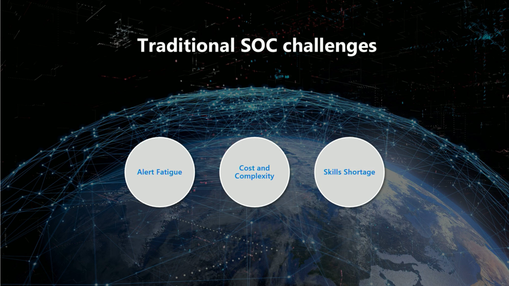 Challenges of traditional SIEM