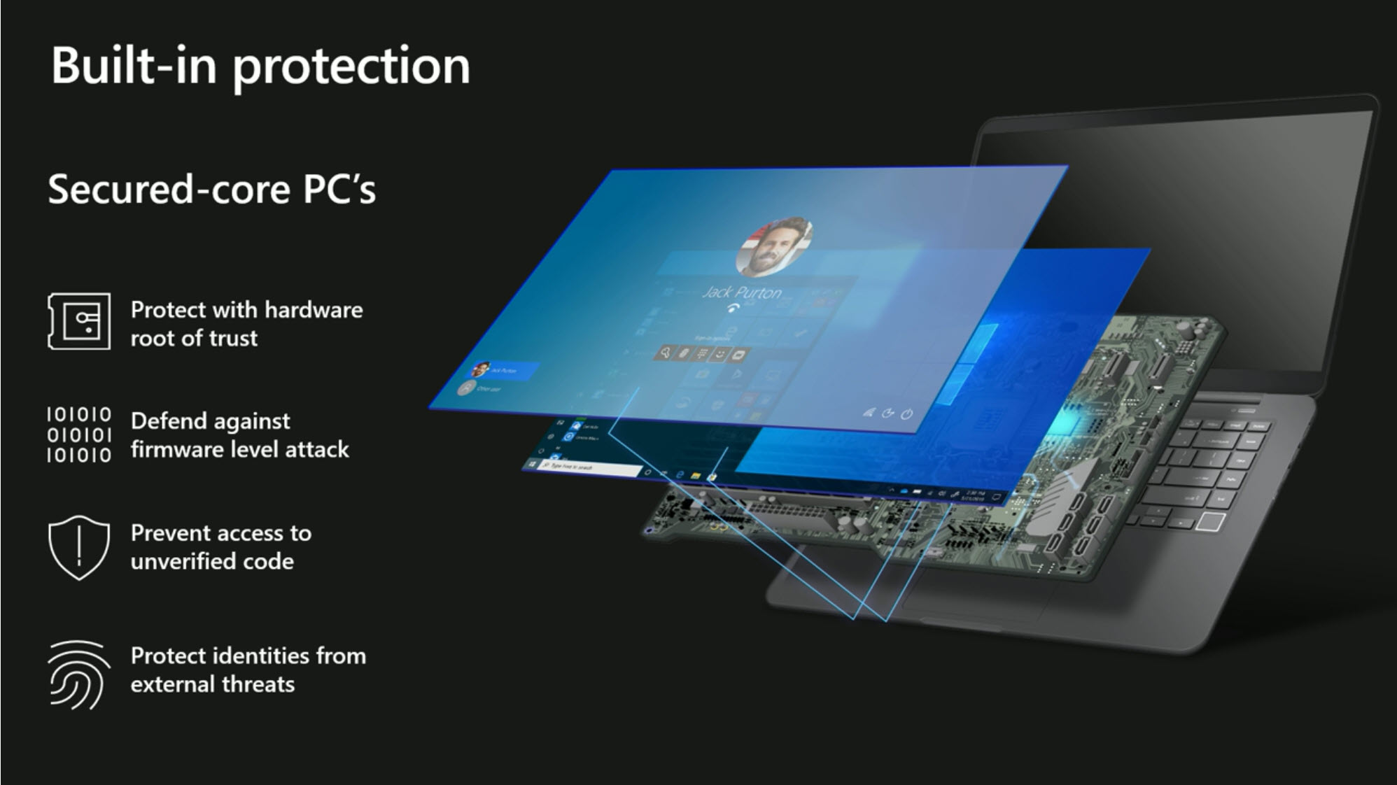 Built-In Protection in Hardware