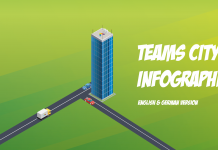 Teams City Infographic Banner Final