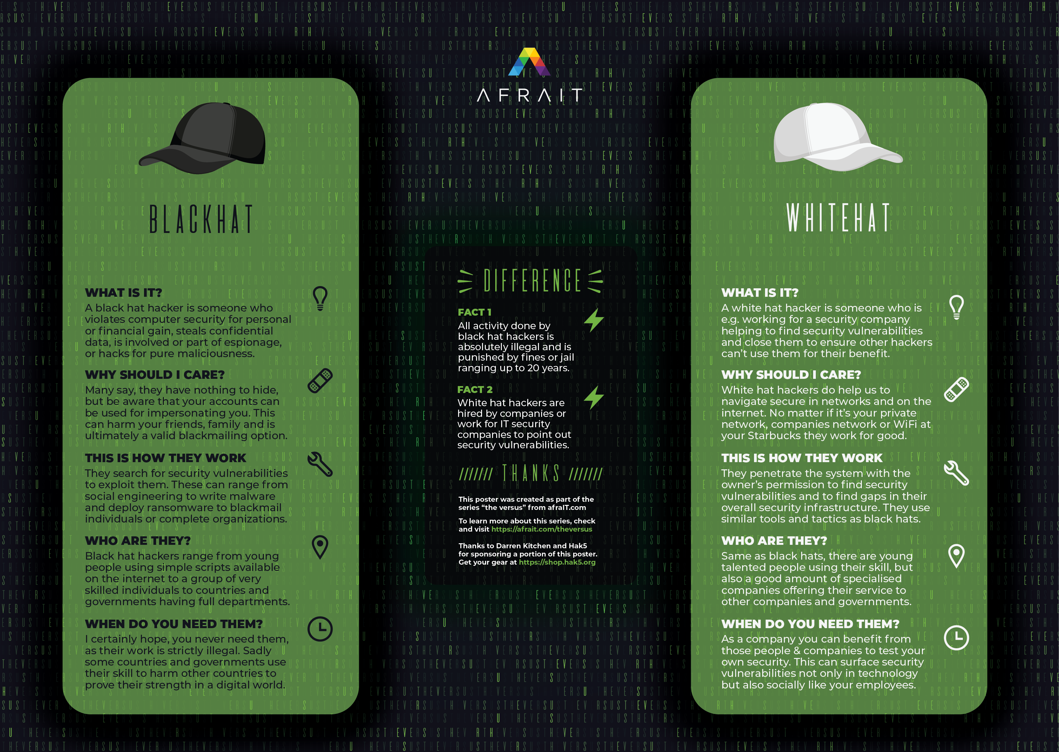 Blackhat versus Whitehat - English