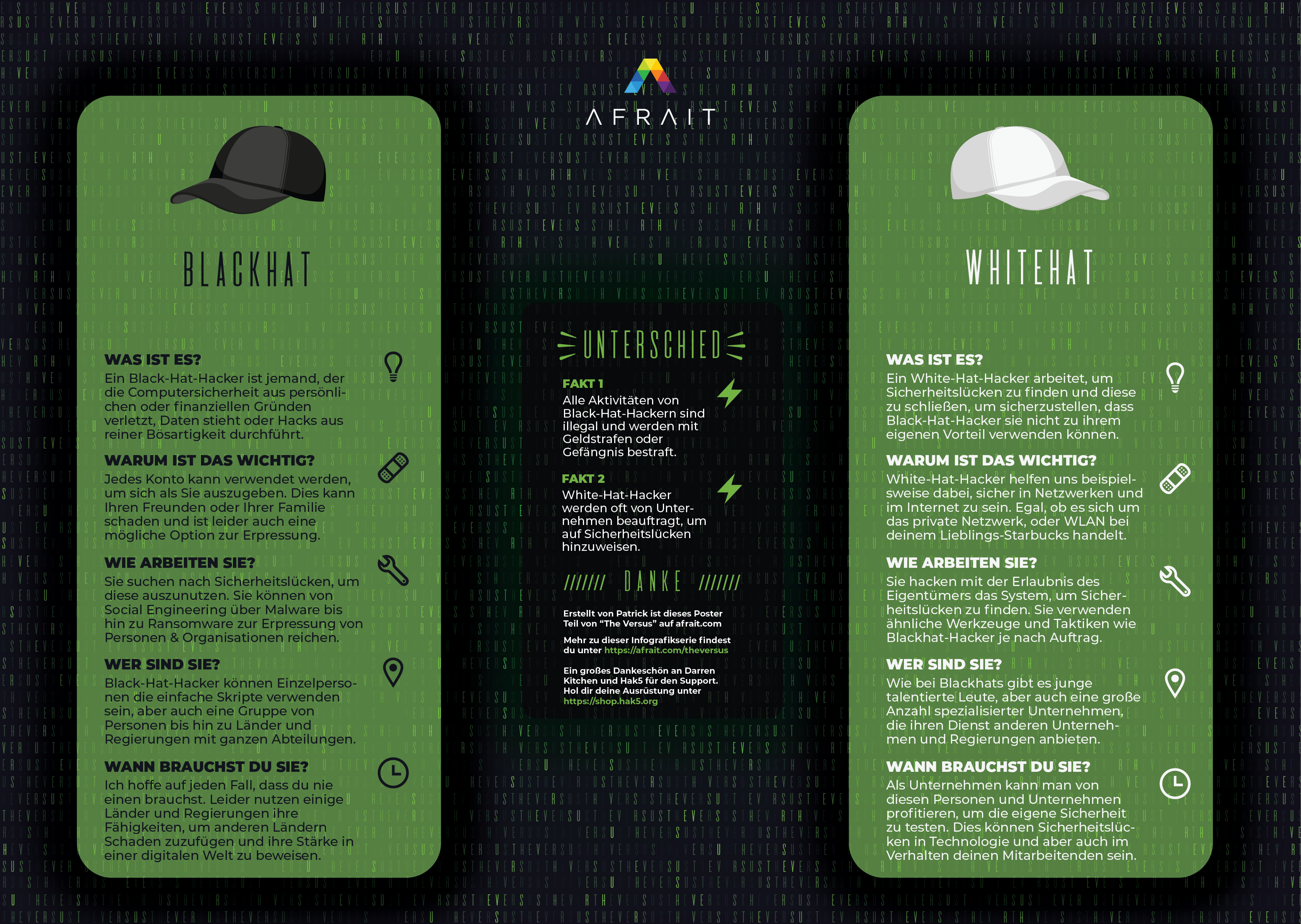 Blackhat Versus Whitehat German